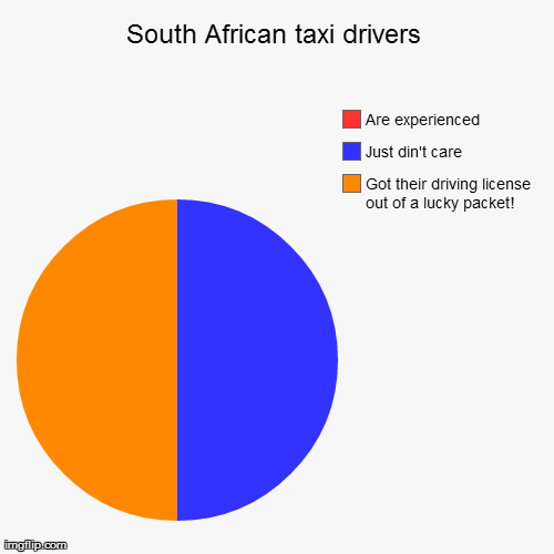 Meme on taxi drivers South Africa
